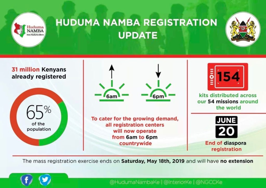 HUDUMA NAMBA REGISTRATION UPDATE | Embassy of the Republic